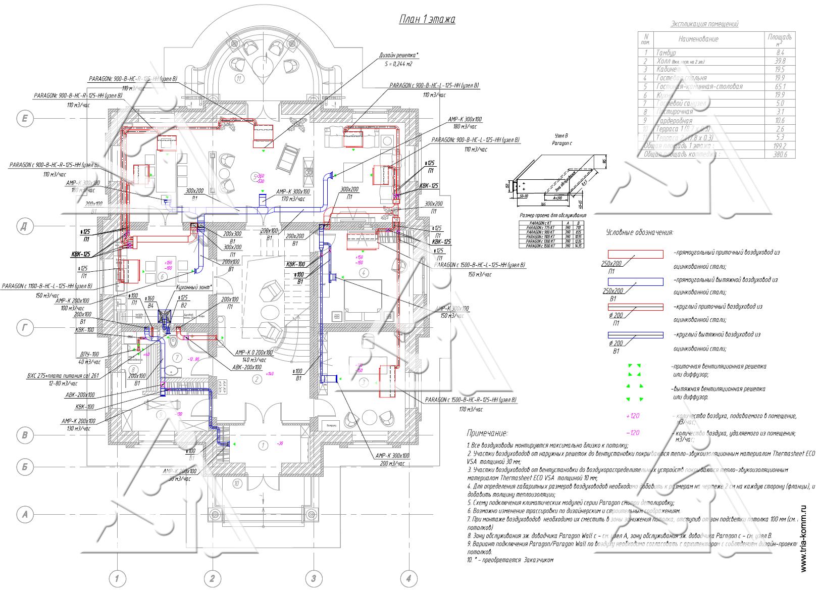 Проектирование строительство ресторанов, кафе, баров