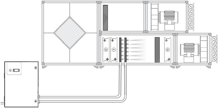 Фото секции вентиляционной установки увлажнителя с водяным распылением