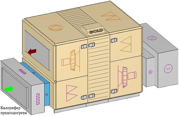 Вентиляционная установка Swegon Gold для работы с увлажнителем дооснащается калорифером предварительного подогрева