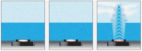 Процесс ультразвуковых колебаний воды в ванной