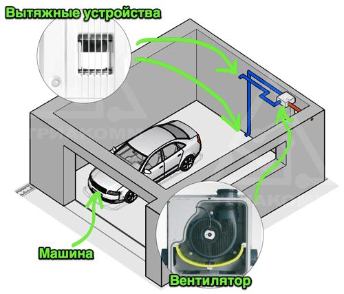 Схема 2-го варианта