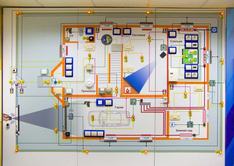 умный дом электромонтажные работы