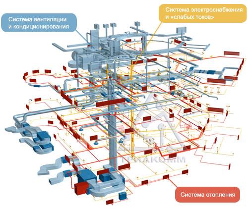 инженерных систем здания