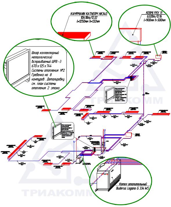 На схеме системы отопления более наглядно представлены элементы проекта