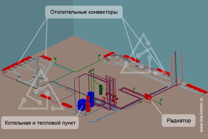 Внешний вид системы отопления на 1 этаже