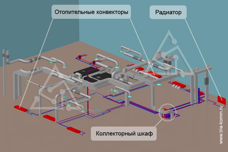 Внешний вид системы отопления на 2 этаже