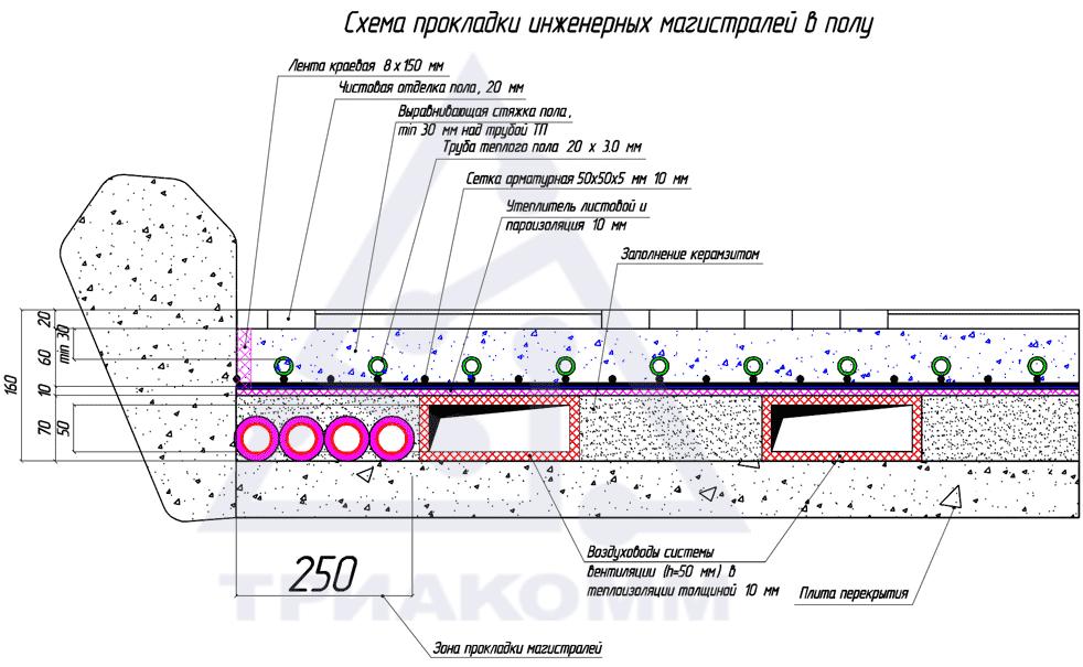 Схему прокладки инженерных