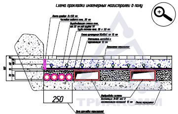 Схему прокладки инженерных магистралей в полу можно увеличить в новом окне