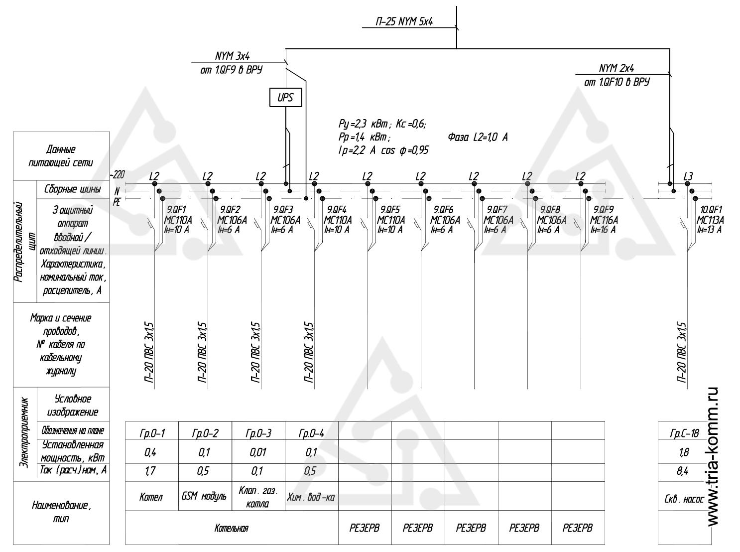 Схема однолинейная для щитов