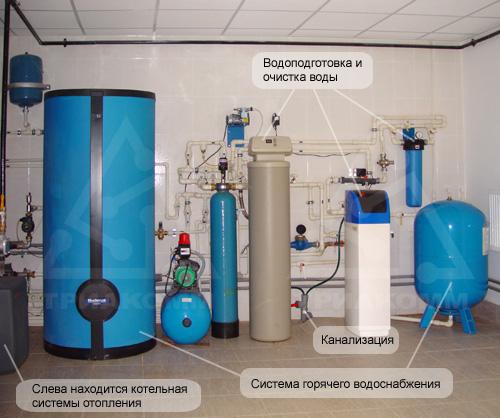 Система очистки воды в частном доме своими руками