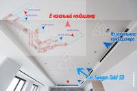 Фото выполненного монтажа системы вентиляции и кондиционирования в квартире с подмесом приточного воздуха