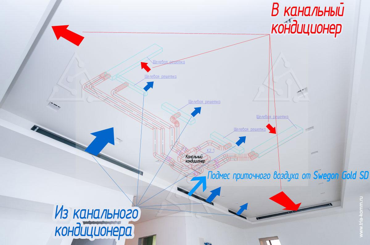Схема и фото выполненного монтажа системы вентиляции и кондиционирования в квартире с подмесом приточного воздуха