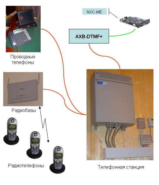 Схема интегрированной системы